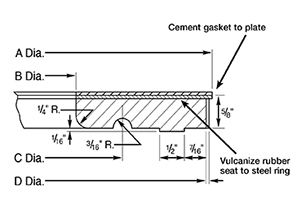 Seat Gasket Assembly Diagram