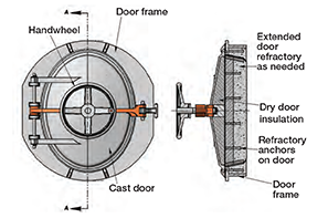 Oval Boiler Access Doors Diagram